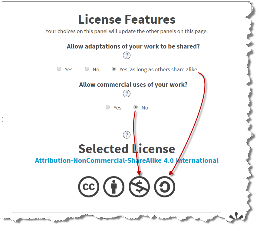 Screenshot of license chooser, arrows linking answer to selected icon.